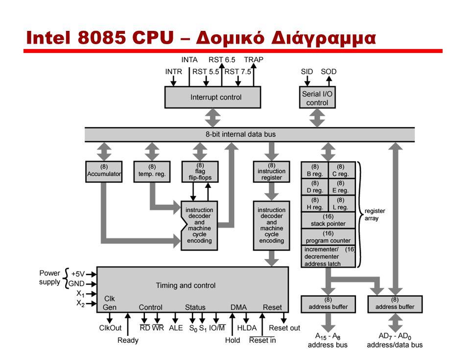 Intel 8085 CPU – Δομικό Διάγραμμα
