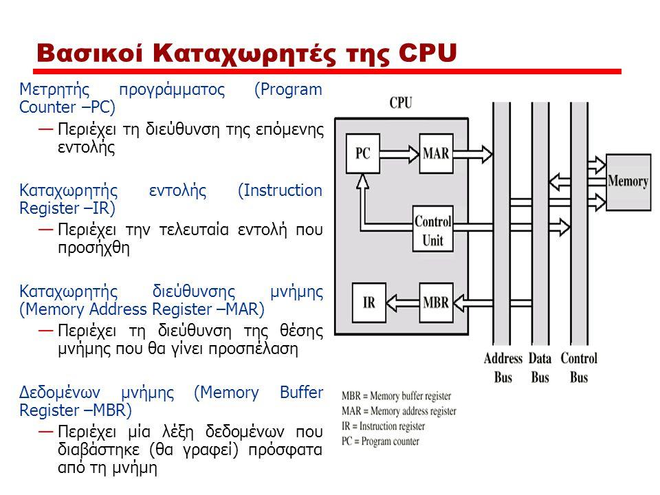 Βασικοί Καταχωρητές της CPU Μετρητής προγράμματος (Program Counter –PC) —Περιέχει τη διεύθυνση της επόμενης εντολής Καταχωρητής εντολής (Instruction R