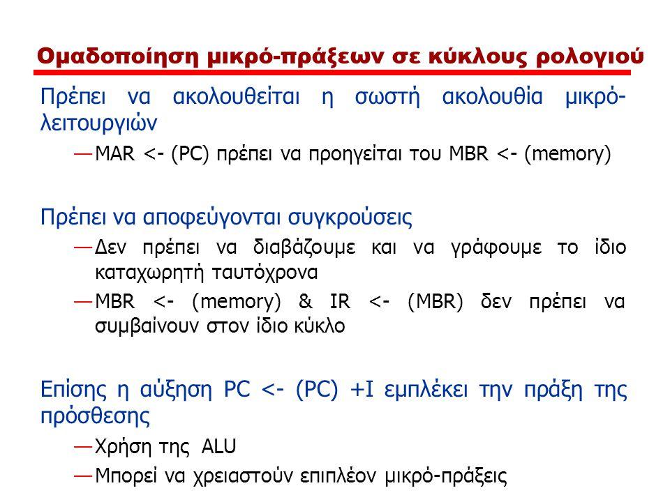 Ομαδοποίηση μικρό-πράξεων σε κύκλους ρολογιού Πρέπει να ακολουθείται η σωστή ακολουθία μικρό- λειτουργιών —MAR <- (PC) πρέπει να προηγείται του MBR <-