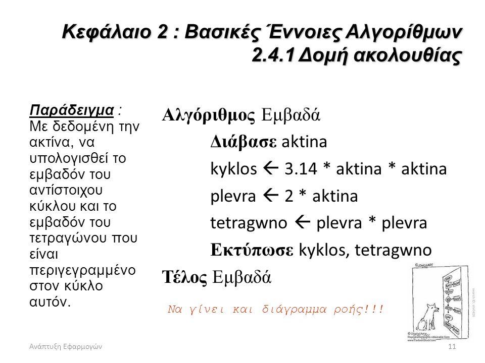 Ανάπτυξη Εφαρμογών11 Κεφάλαιο 2 : Βασικές Έννοιες Αλγορίθμων 2.4.1 Δομή ακολουθίας Παράδειγμα : Με δεδομένη την ακτίνα, να υπολογισθεί το εμβαδόν του