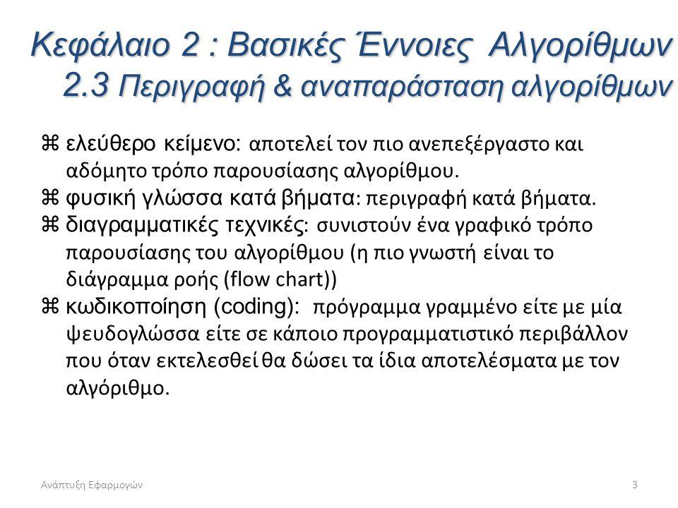 Ανάπτυξη Εφαρμογών3 Κεφάλαιο 2 : Βασικές Έννοιες Αλγορίθμων 2.3 Περιγραφή & αναπαράσταση αλγορίθμων  ελεύθερο κείμενο: αποτελεί τον πιο ανεπεξέργαστο