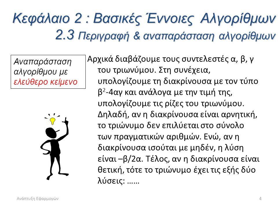 Ανάπτυξη Εφαρμογών4 Κεφάλαιο 2 : Βασικές Έννοιες Αλγορίθμων 2.3 Περιγραφή & αναπαράσταση αλγορίθμων Αναπαράσταση αλγορίθμου με ελεύθερο κείμενο Αρχικά