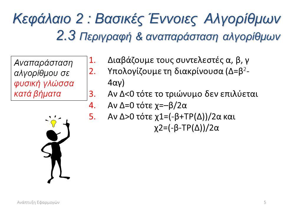 Ανάπτυξη Εφαρμογών5 Κεφάλαιο 2 : Βασικές Έννοιες Αλγορίθμων 2.3 Περιγραφή & αναπαράσταση αλγορίθμων Αναπαράσταση αλγορίθμου σε φυσική γλώσσα κατά βήμα