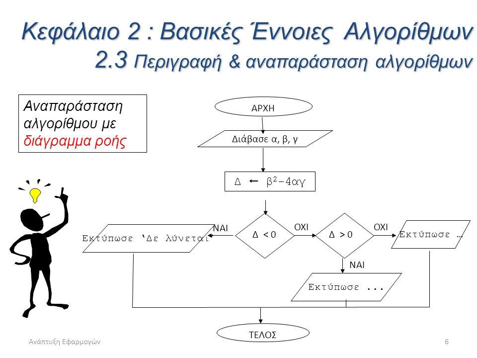 Ανάπτυξη Εφαρμογών6 Κεφάλαιο 2 : Βασικές Έννοιες Αλγορίθμων 2.3 Περιγραφή & αναπαράσταση αλγορίθμων Αναπαράσταση αλγορίθμου με διάγραμμα ροής ΤΕΛΟΣ ΑΡ