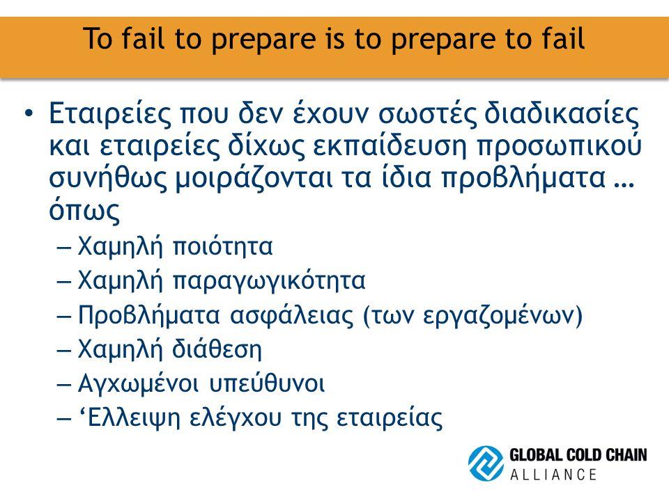 To fail to prepare is to prepare to fail Εταιρείες που δεν έχουν σωστές διαδικασίες και εταιρείες δίχως εκπαίδευση προσωπικού συνήθως μοιράζονται τα ίδια προβλήματα … όπως – Χαμηλή ποιότητα – Χαμηλή παραγωγικότητα – Προβλήματα ασφάλειας (των εργαζομένων) – Χαμηλή διάθεση – Αγχωμένοι υπεύθυνοι – 'Ελλειψη ελέγχου της εταιρείας