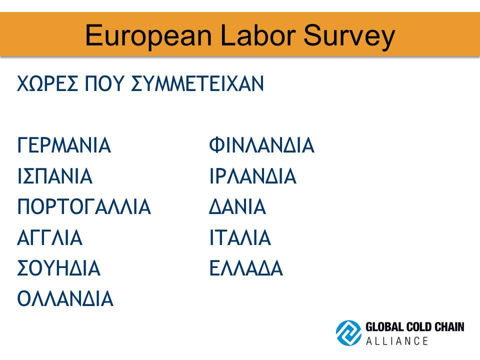 European Labor Survey ΧΩΡΕΣ ΠΟΥ ΣΥΜΜΕΤΕΙΧΑΝ ΓΕΡΜΑΝΙΑΦΙΝΛΑΝΔΙΑ ΙΣΠΑΝΙΑΙΡΛΑΝΔΙΑ ΠΟΡΤΟΓΑΛΛΙΑΔΑΝΙΑ ΑΓΓΛΙΑΙΤΑΛΙΑ ΣΟΥΗΔΙΑΕΛΛΑΔΑ ΟΛΛΑΝΔΙΑ