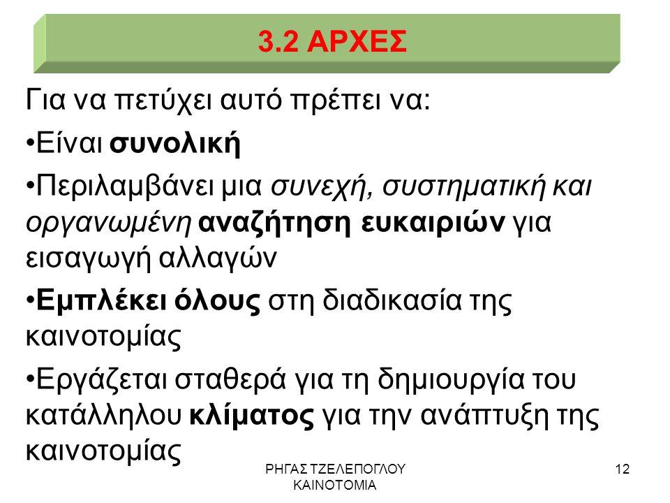 ΡΗΓΑΣ ΤΖΕΛΕΠΟΓΛΟΥ ΚΑΙΝΟΤΟΜΙΑ 12 3.2 ΑΡΧΕΣ Για να πετύχει αυτό πρέπει να: Είναι συνολική Περιλαμβάνει μια συνεχή, συστηματική και οργανωμένη αναζήτηση