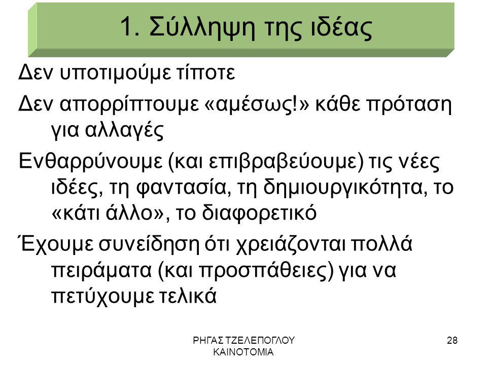 ΡΗΓΑΣ ΤΖΕΛΕΠΟΓΛΟΥ ΚΑΙΝΟΤΟΜΙΑ 28 1. Σύλληψη της ιδέας Δεν υποτιμούμε τίποτε Δεν απορρίπτουμε «αμέσως!» κάθε πρόταση για αλλαγές Ενθαρρύνουμε (και επιβρ
