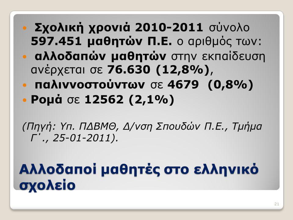 Αλλοδαποί μαθητές στο ελληνικό σχολείο Σχολική χρονιά 2010-2011 σύνολο 597.451 μαθητών Π.Ε. ο αριθμός των: αλλοδαπών μαθητών στην εκπαίδευση ανέρχεται