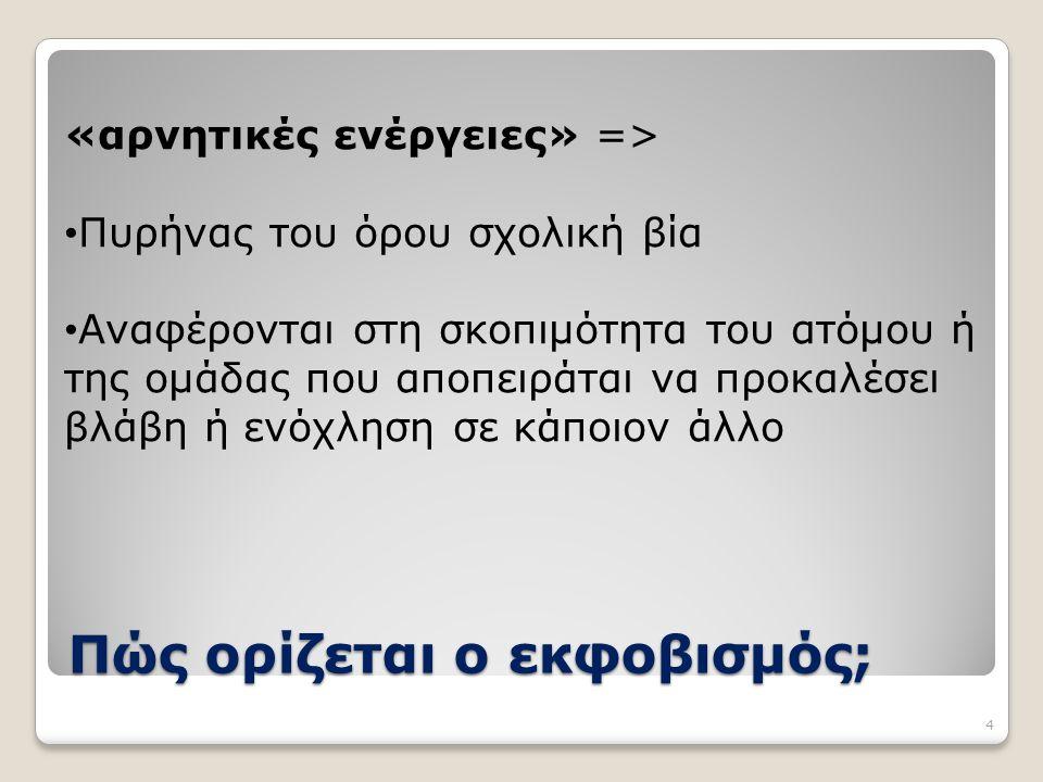 ΜΕΤΡΑ ΣΕ ΑΤΟΜΙΚΟ ΕΠΙΠΕΔΟ  ΣΟΒΑΡΗ ΣΥΖΗΤΗΣΗ ΜΕ ΤΟΝ ΘΥΤΗ  ΣΟΒΑΡΗ ΣΥΖΗΤΗΣΗ ΜΕ ΤΟ ΘΥΜΑ  ΣΥΖΗΤΗΣΗ ΜΕ ΤΟΥΣ ΓΟΝΕΙΣ  ΧΡΗΣΗ ΦΑΝΤΑΣΙΑΣ  ΑΛΛΑΓΗ ΤΜΗΜΑΤΟΣ Ή ΣΧΟΛΕΙΟΥ 35
