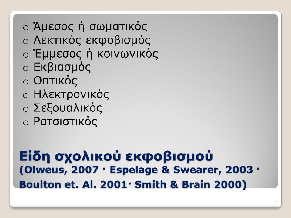 Είδη σχολικού εκφοβισμού (Olweus, 2007 · Espelage & Swearer, 2003 · Boulton et. Al. 2001· Smith & Brain 2000) o Άμεσος ή σωματικός o Λεκτικός εκφοβισμ