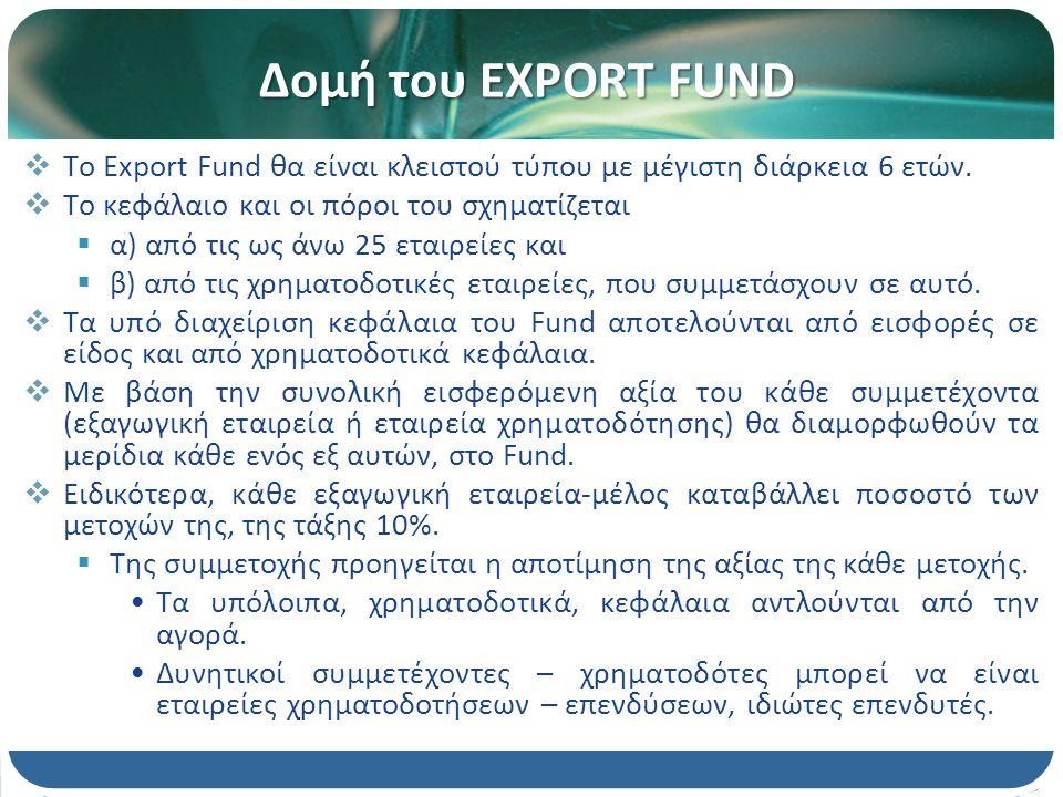 Δομή του EXPORT FUND  Ο στόχος είναι να διαμορφωθεί ένα Fund με ύψος χρηματοδοτικών κεφαλαίων, τουλάχιστον 10 εκ.