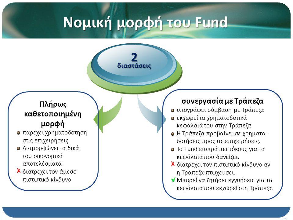 Επενδυτική Στρατηγική Υπηρεσίες factoring factoring πιστώσειςΧρηματοδό-τησης κεφάλαιακίνησης χρηματοδότησηεξαγωγικώνδαπανών κεφαλαία για συμμετοχή σε εκθέσεις και διαφήμιση Χρηματοδοτείται η ανάπτυξη των επιχειρήσεων