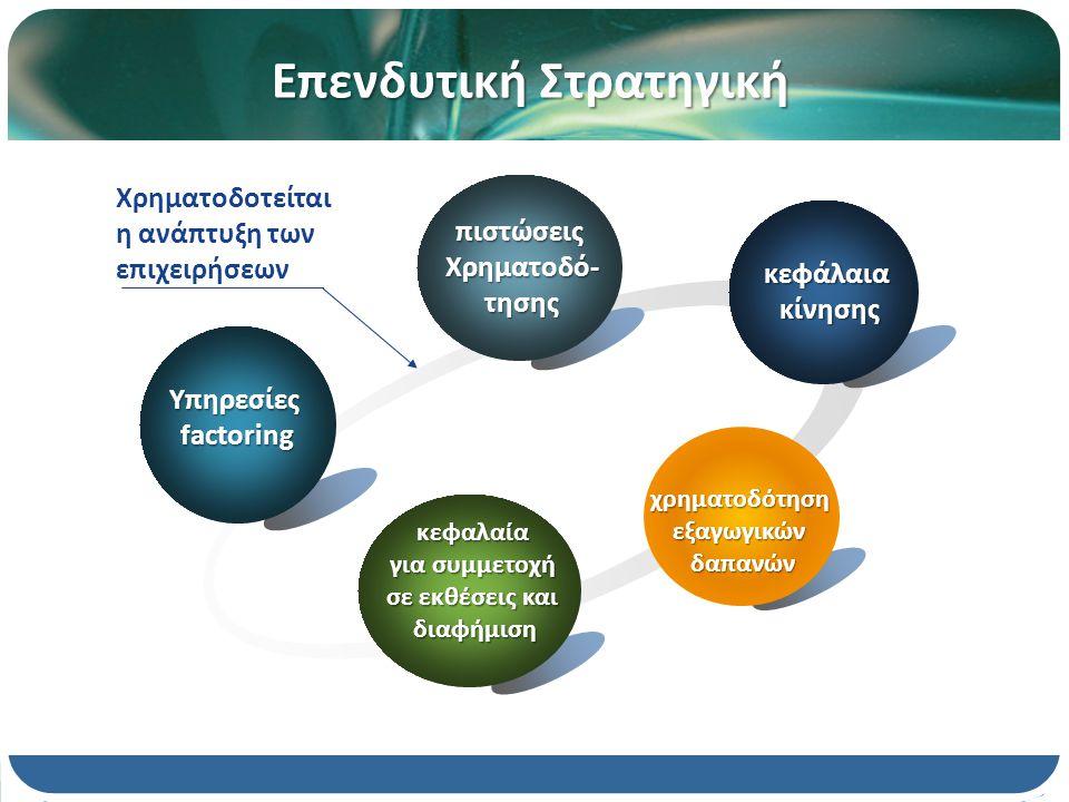 Διαδικασία χρηματοδότησης 1 Οι επιχειρήσεις ζητούν χρηματοδότηση υποβάλλοντας τα αναγκαία επιχειρηματικά προγράμματα, τις χρηματοδοτικές ανάγκες και το επιδιωκόμενο αποτέλεσμα 2 Η ομάδα διαχείρισης, με βάση την πρώτη διάσταση, αξιολογεί την αξιοπιστία της πρότασης, τις προοπτικές και τα αναμενόμενα αποτελέσματα.