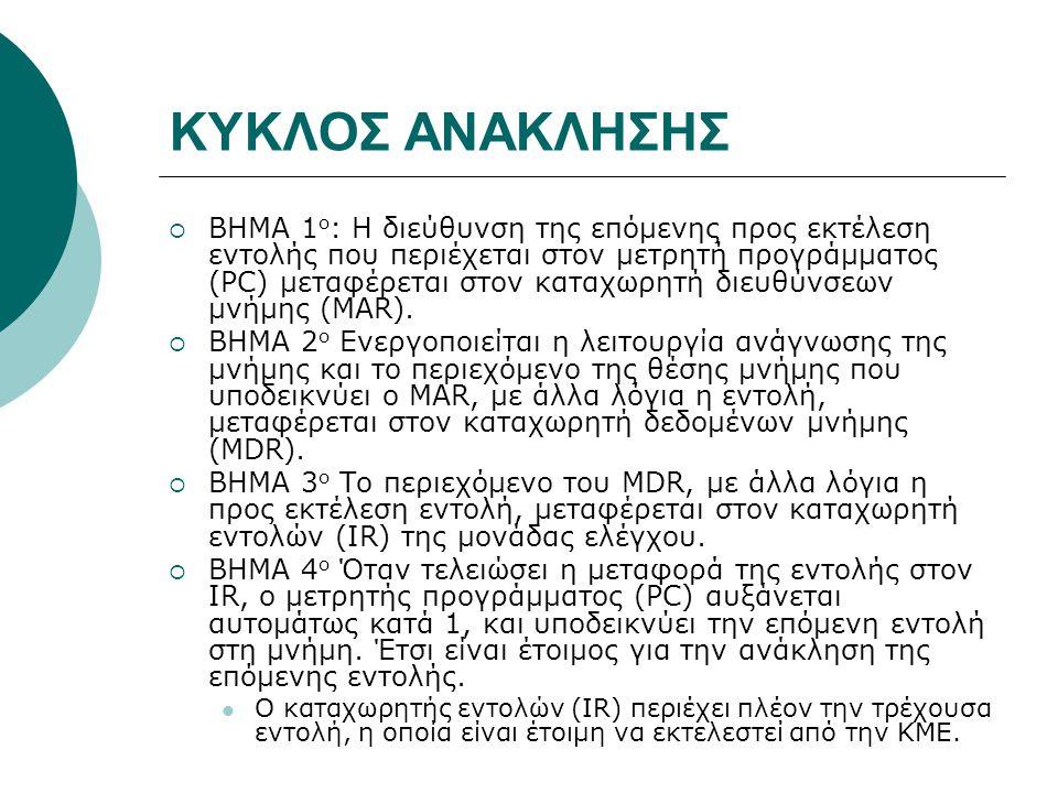 ΚΥΚΛΟΣ ΑΝΑΚΛΗΣΗΣ  ΒΗΜΑ 1 ο : Η διεύθυνση της επόμενης προς εκτέλεση εντολής που περιέχεται στον μετρητή προγράμματος (PC) μεταφέρεται στον καταχωρητή διευθύνσεων μνήμης (MAR).