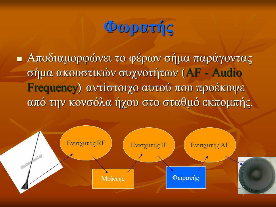Φωρατής Αποδιαμορφώνει το φέρων σήμα παράγοντας σήμα ακουστικών συχνοτήτων (AF - Audio Frequency) αντίστοιχο αυτού που προέκυψε από την κονσόλα ήχου σ
