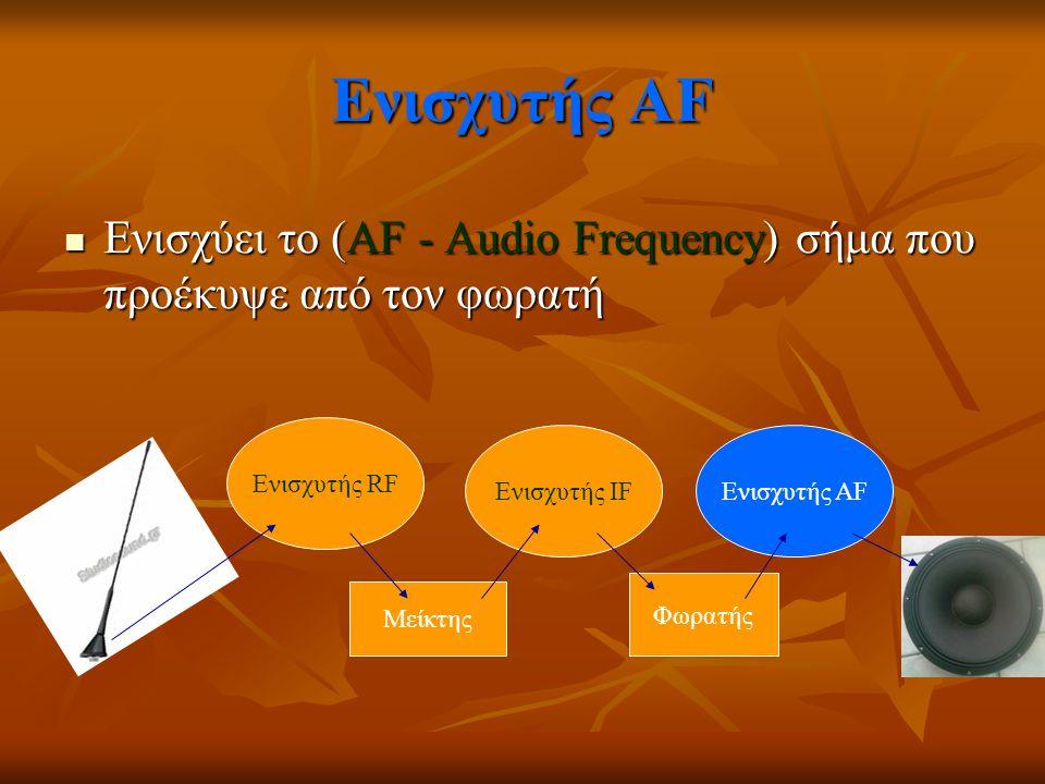 Ενισχύει το (AF - Audio Frequency) σήμα που προέκυψε από τον φωρατή Ενισχύει το (AF - Audio Frequency) σήμα που προέκυψε από τον φωρατή Ενισχυτής RF Μ