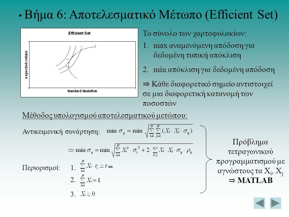 Βήμα 6: Αποτελεσματικό Μέτωπο (Efficient Set) 1.max αναμενόμενη απόδοση για δεδομένη τυπική απόκλιση 2.min απόκλιση για δεδομένη απόδοση Το σύνολο των