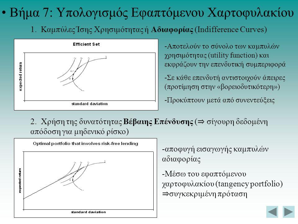 Βήμα 7: Υπολογισμός Εφαπτόμενου Χαρτοφυλακίου 1. Καμπύλες Ίσης Χρησιμότητας ή Αδιαφορίας (Indifference Curves) -Αποτελούν το σύνολο των καμπυλών χρησι