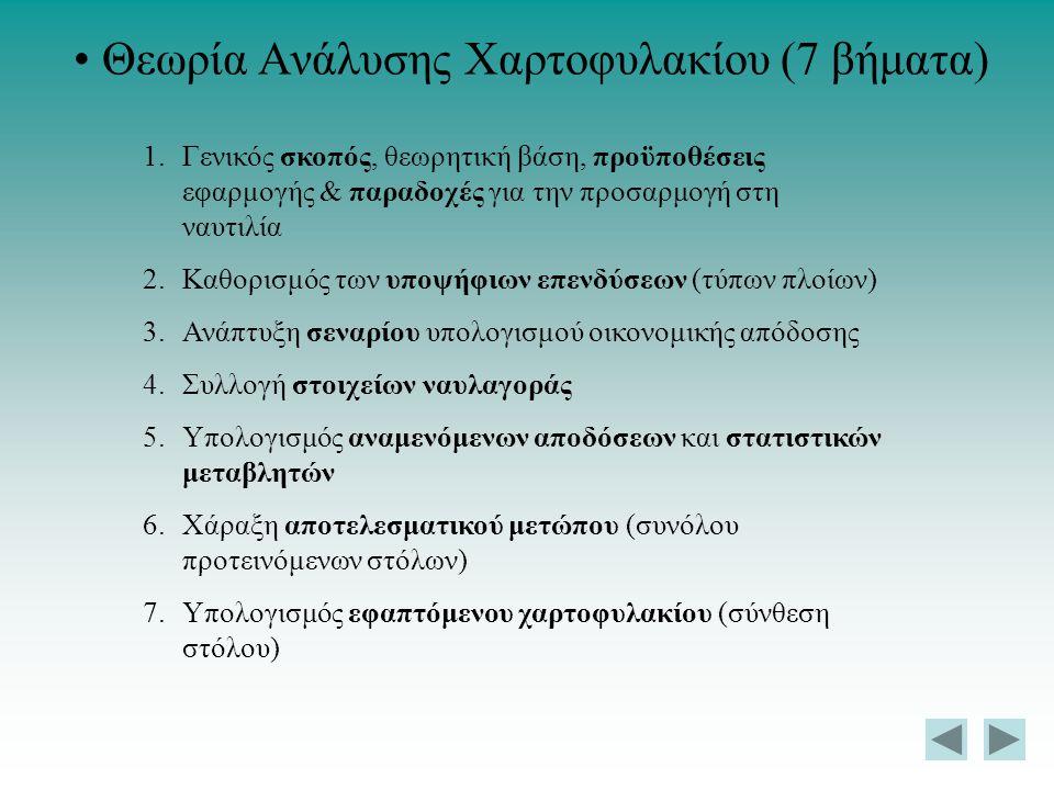 Θεωρία Ανάλυσης Χαρτοφυλακίου (7 βήματα) 1.Γενικός σκοπός, θεωρητική βάση, προϋποθέσεις εφαρμογής & παραδοχές για την προσαρμογή στη ναυτιλία 2.Καθορι