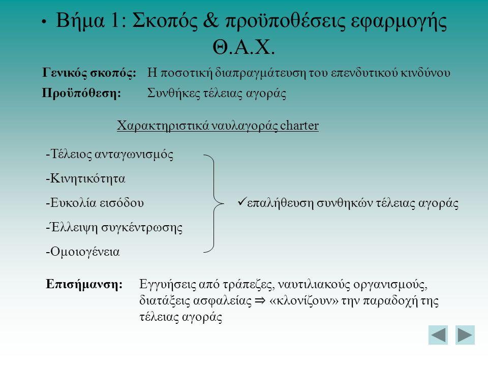 Βήμα 1: Σκοπός & προϋποθέσεις εφαρμογής Θ.Α.Χ. Γενικός σκοπός:Η ποσοτική διαπραγμάτευση του επενδυτικού κινδύνου Προϋπόθεση:Συνθήκες τέλειας αγοράς -Τ