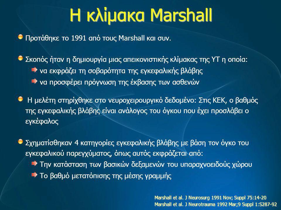 Η κλίμακα Marshall Προτάθηκε το 1991 από τους Marshall και συν. Σκοπός ήταν η δημιουργία μιας απεικονιστικής κλίμακας της ΥΤ η οποία: να εκφράζει τη σ