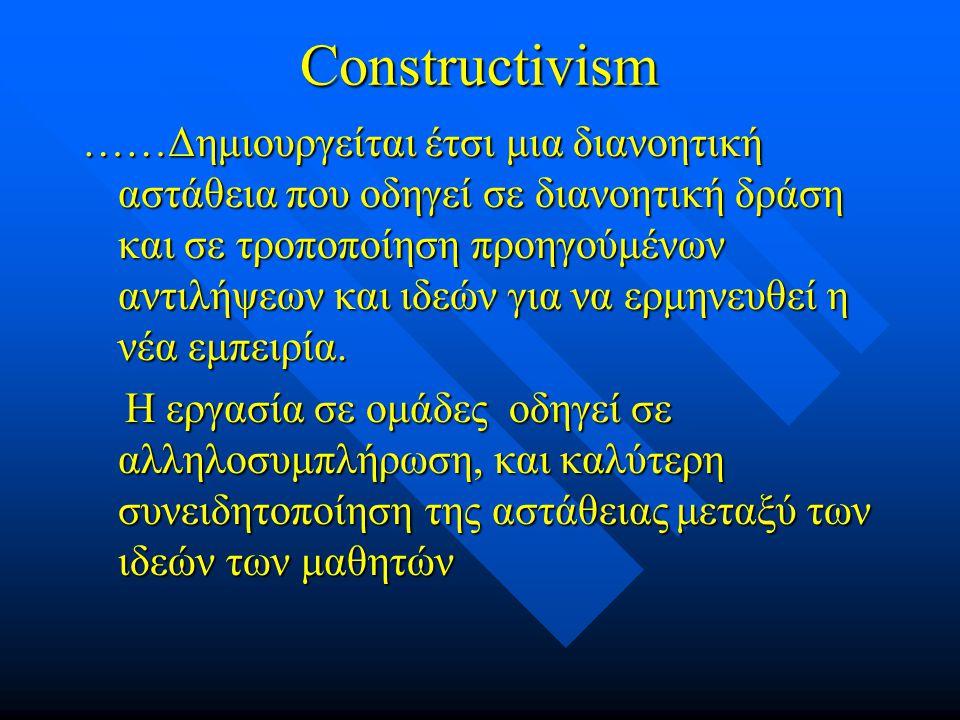 Constructivism (Sinclair, Steffe κ.λ.π) 1. Ο μαθητής δεν απορροφά παθητικά την παρεχόμενη γνώση αλλά την κατασκευάζει ενεργά σύμφωνα με τα γνωστικά το