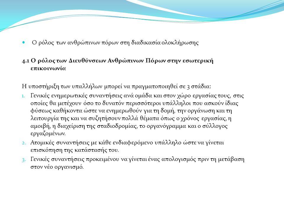 Ο ρόλος των ανθρώπινων πόρων στη διαδικασία ολοκλήρωσης 4.1 Ο ρόλος των Διευθύνσεων Ανθρώπινων Πόρων στην εσωτερική επικοινωνία Η υποστήριξη των υπαλλ