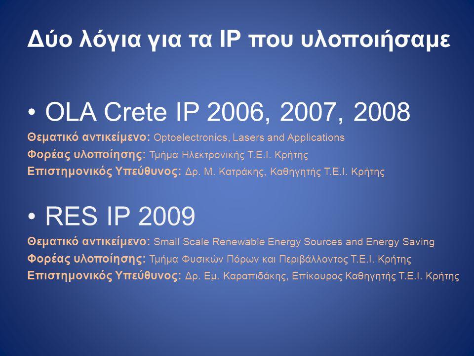 Δύο λόγια για τα IP που υλοποιήσαμε OLA Crete IP 2006, 2007, 2008 Θεματικό αντικείμενο: Optoelectronics, Lasers and Applications Φορέας υλοποίησης: Τμ