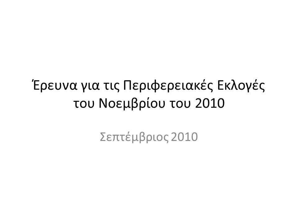 « Ανεξάρτητα από το ποιον θα ψηφίζατε, αν την επόμενη Κυριακή είχαμε εκλογές για περιφερειάρχη Αττικής, ποιος από τους παρακάτω υποψηφίους πιστεύετε ότι θα κέρδιζε ;» 12 Στην παράσταση νίκης αυτή τη χρονική στιγμή εμφανίζεται ο Σγουρός με σημαντικό προβάδισμα.