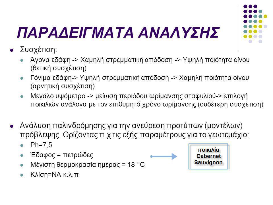ΠΑΡΑΔΕΙΓΜΑΤΑ ΑΝΑΛΥΣΗΣ Συσχέτιση: Άγονα εδάφη -> Χαμηλή στρεμματική απόδοση -> Υψηλή ποιότητα οίνου (θετική συσχέτιση) Γόνιμα εδάφη-> Υψηλή στρεμματική απόδοση -> Χαμηλή ποιότητα οίνου (αρνητική συσχέτιση) Μεγάλο υψόμετρο -> μείωση περιόδου ωρίμανσης σταφυλιού-> επιλογή ποικιλιών ανάλογα με τον επιθυμητό χρόνο ωρίμανσης (ουδέτερη συσχέτιση) Ανάλυση παλινδρόμησης για την ανεύρεση προτύπων (μοντέλων) πρόβλεψης.