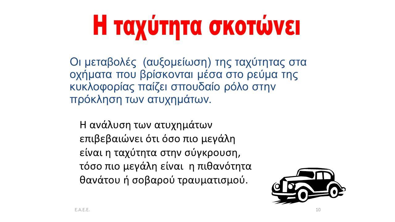 Ε.Α.Ε.Ε.10 Οι μεταβολές (αυξομείωση) της ταχύτητας στα οχήματα που βρίσκονται μέσα στο ρεύμα της κυκλοφορίας παίζει σπουδαίο ρόλο στην πρόκληση των ατ