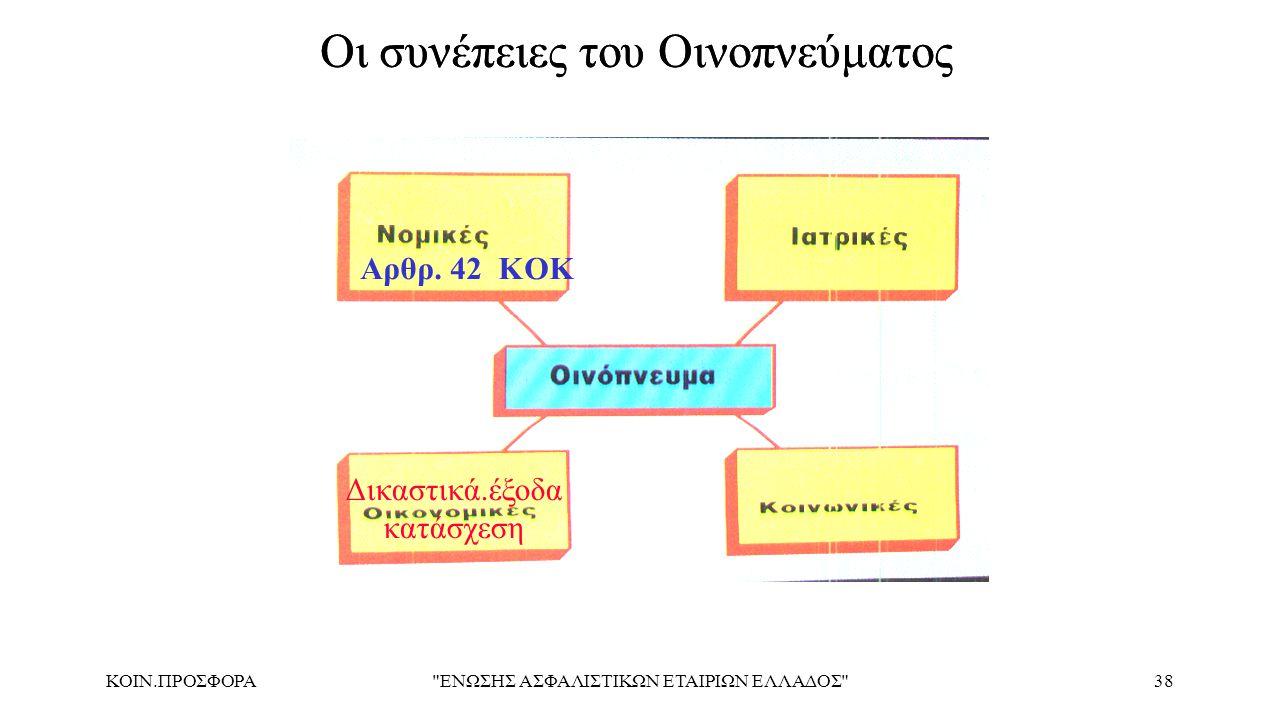 ΚΟΙΝ.ΠΡΟΣΦΟΡΑ