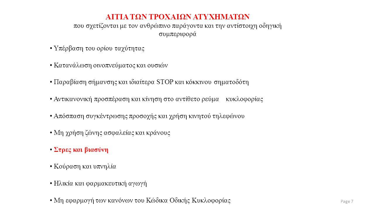 Page 7 Υπέρβαση του ορίου ταχύτητας Κατανάλωση οινοπνεύματος και ουσιών Παραβίαση σήμανσης και ιδιαίτερα STOP και κόκκινου σηματοδότη Αντικανονική προ