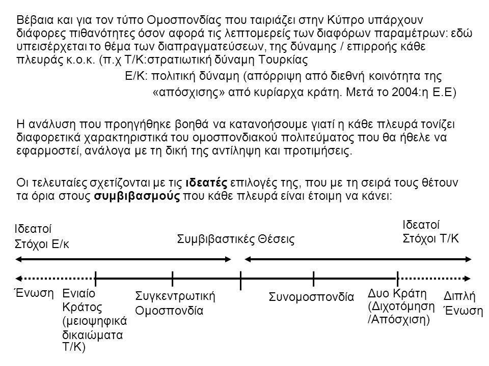Βέβαια και για τον τύπο Ομοσπονδίας που ταιριάζει στην Κύπρο υπάρχουν διάφορες πιθανότητες όσον αφορά τις λεπτομερείς των διαφόρων παραμέτρων: εδώ υπεισέρχεται το θέμα των διαπραγματεύσεων, της δύναμης / επιρροής κάθε πλευράς κ.ο.κ.