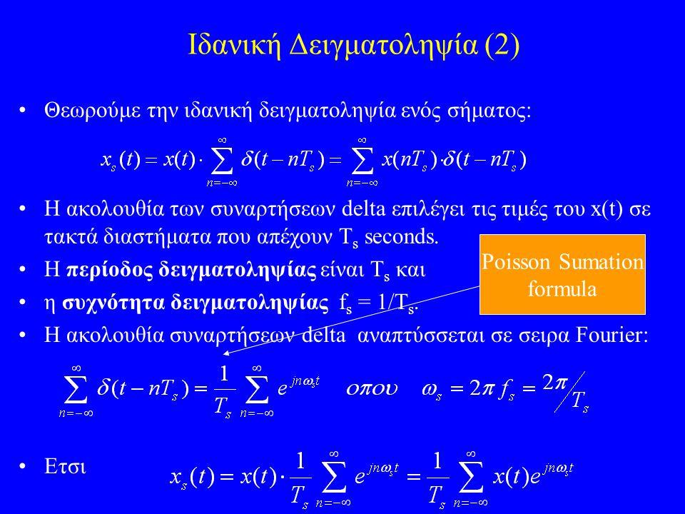 Ιδανική Δειγματοληψία (2) Θεωρούμε την ιδανική δειγματοληψία ενός σήματος: Η ακολουθία των συναρτήσεων delta επιλέγει τις τιμές του x(t) σε τακτά διαστήματα που απέχουν Τ s seconds.