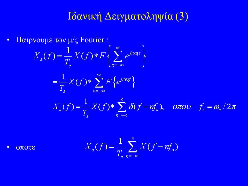 Ιδανική Δειγματοληψία (3) Παιρνουμε τον μ/ς Fourier : οποτε