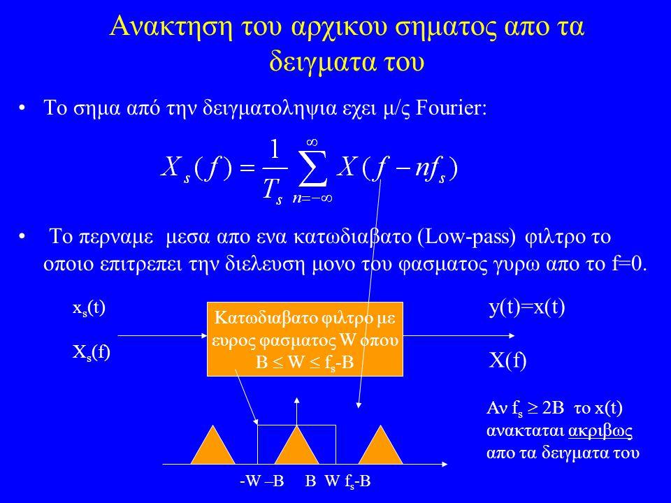 Ανακτηση του αρχικου σηματος απο τα δειγματα του Το σημα από την δειγματοληψια εχει μ/ς Fourier: Το περναμε μεσα απο ενα κατωδιαβατο (Low-pass) φιλτρο