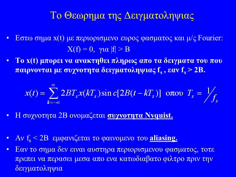 Το Θεωρημα της Δειγματοληψιας Εστω σημα x(t) με περιορισμενο ευρος φασματος και μ/ς Fourier: X(f) = 0, για |f| > B To x(t) μπορει να ανακτηθει πληρως απο τα δειγματα του που παιρνονται με συχνοτητα δειγματοληψιας f s, εαν f s > 2B.