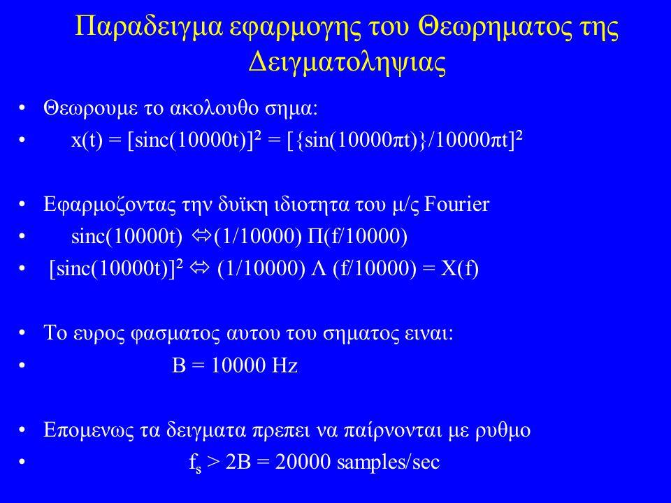 Παραδειγμα εφαρμογης του Θεωρηματος της Δειγματοληψιας Θεωρουμε το ακολουθο σημα: x(t) = [sinc(10000t)] 2 = [{sin(10000πt)}/10000πt] 2 Εφαρμοζοντας την δυϊκη ιδιοτητα του μ/ς Fourier sinc(10000t)  (1/10000) Π(f/10000) [sinc(10000t)] 2  (1/10000) Λ (f/10000) = X(f) Το ευρος φασματος αυτου του σηματος ειναι: Β = 10000 Ηz Επομενως τα δειγματα πρεπει να παίρνονται με ρυθμο f s > 2B = 20000 samples/sec