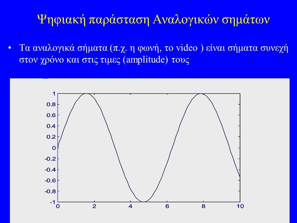 Ψηφιακή παράσταση Αναλογικών σημάτων Τα αναλογικά σήματα (π.χ. η φωνή, το video ) είναι σήματα συνεχή στον χρόνο και στις τιμες (amplitude) τους