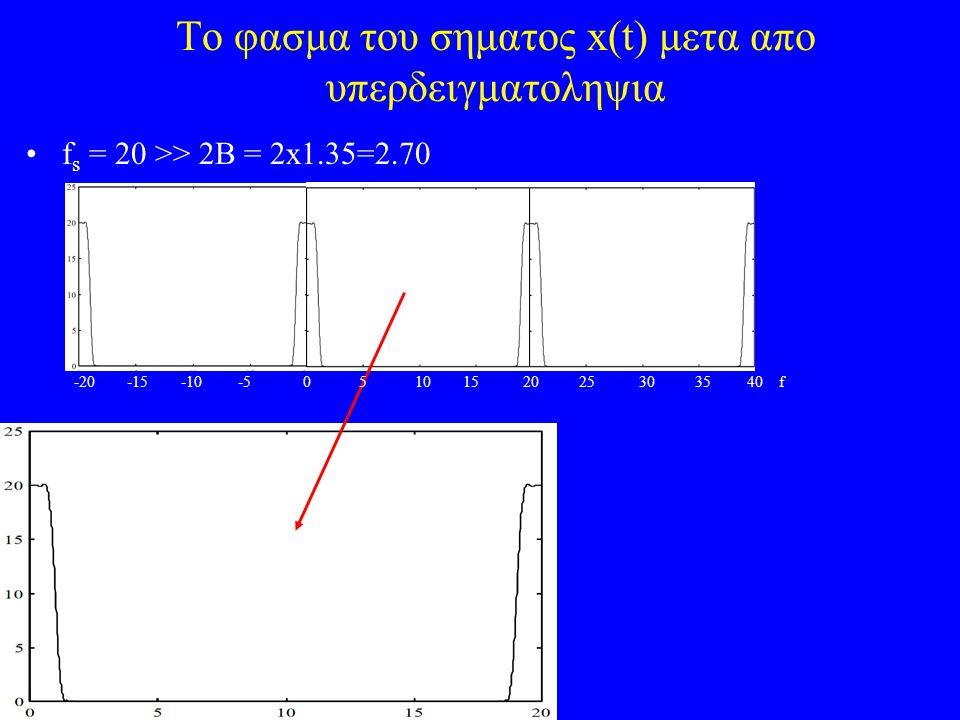 To φασμα του σηματος x(t) μετα απο υπερδειγματοληψια f s = 20 >> 2B = 2x1.35=2.70 -20 -15 -10 -5 0 5 10 15 20 25 30 35 40 f