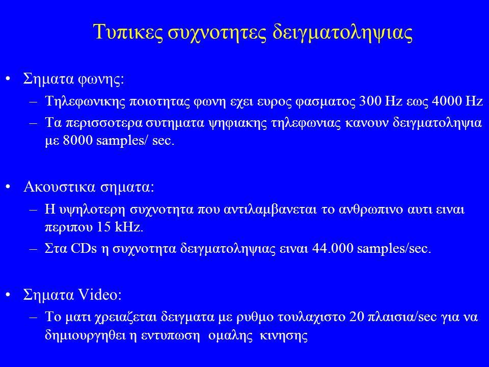 Τυπικες συχνοτητες δειγματοληψιας Σηματα φωνης: –Τηλεφωνικης ποιοτητας φωνη εχει ευρος φασματος 300 Hz εως 4000 Hz –Τα περισσοτερα συτηματα ψηφιακης τηλεφωνιας κανουν δειγματοληψια με 8000 samples/ sec.