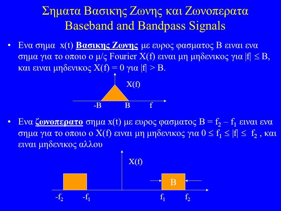 Σηματα Βασικης Ζωνης και Ζωνοπερατα Baseband and Bandpass Signals Ενα σημα x(t) Βασικης Ζωνης με ευρος φασματος Β ειναι ενα σημα για το οποιο ο μ/ς Fo