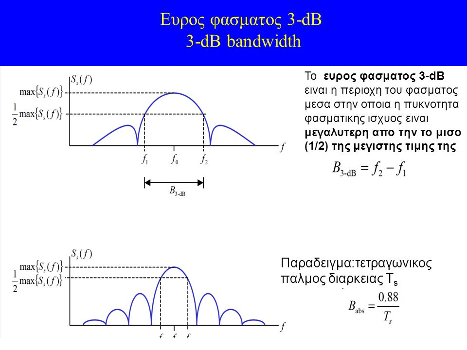 Ευρος φασματος 3-dB 3-dB bandwidth To ευρος φασματος 3-dB ειναι η περιοχη του φασματος μεσα στην οποια η πυκνοτητα φασματικης ισχυος ειναι μεγαλυτερη απο την το μισο (1/2) της μεγιστης τιμης της Παραδειγμα:τετραγωνικος παλμος διαρκειας Τ s f1 f1