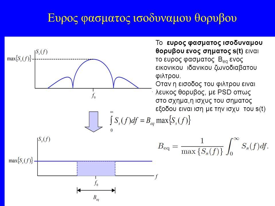 Ευρος φασματος ισοδυναμου θορυβου To ευρος φασματος ισοδυναμου θορυβου ενος σηματος s(t) ειναι το ευρος φασματος B eq ενος εικονικου ιδανικου ζωνοδιαβατου φιλτρου.