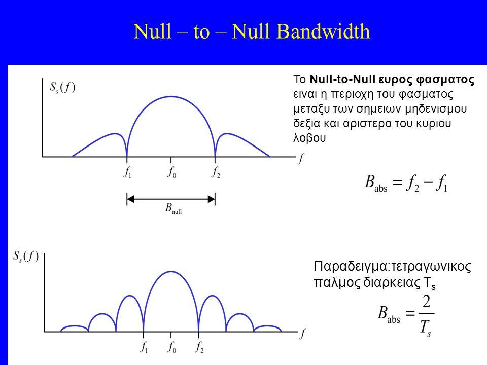 Null – to – Null Bandwidth To Null-to-Null ευρος φασματος ειναι η περιοχη του φασματος μεταξυ των σημειων μηδενισμου δεξια και αριστερα του κυριου λοβου Παραδειγμα:τετραγωνικος παλμος διαρκειας Τ s