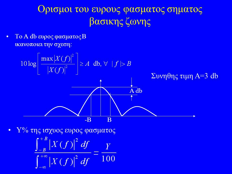 Ορισμοι του ευρους φασματος σηματος βασικης ζωνης Το Α db ευρος φασματος Β ικανοποιει την σχεση: Α db -B B Συνηθης τιμη Α=3 db Y% της ισχυος ευρος φασματος