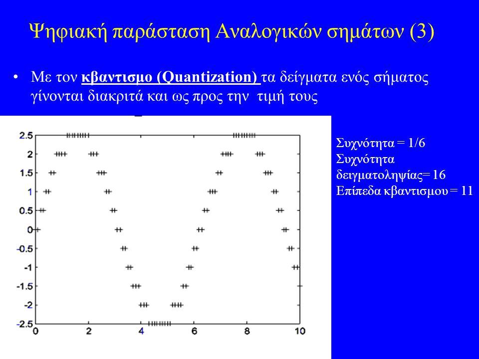 Με τον κβαντισμο (Quantization) τα δείγματα ενός σήματος γίνονται διακριτά και ως προς την τιμή τους Ψηφιακή παράσταση Αναλογικών σημάτων (3) Συχνότητα = 1/6 Συχνότητα δειγματοληψίας= 16 Επίπεδα κβαντισμου = 11