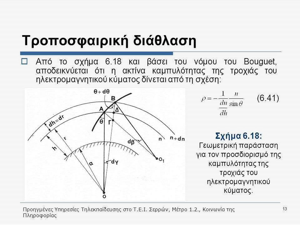 Προηγμένες Υπηρεσίες Τηλεκπαίδευσης στο Τ.Ε.Ι. Σερρών, Μέτρο 1.2., Κοινωνία της Πληροφορίας 13 Tροποσφαιρική διάθλαση  Από το σχήμα 6.18 και βάσει το